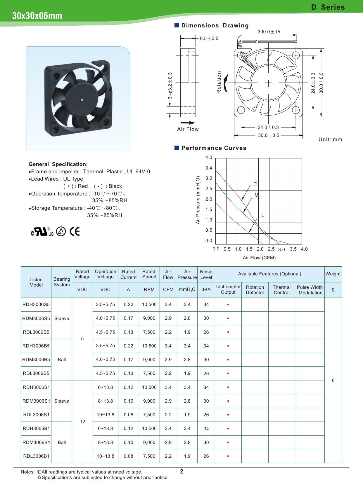 30x30x06mm 5V12V-1.jpg