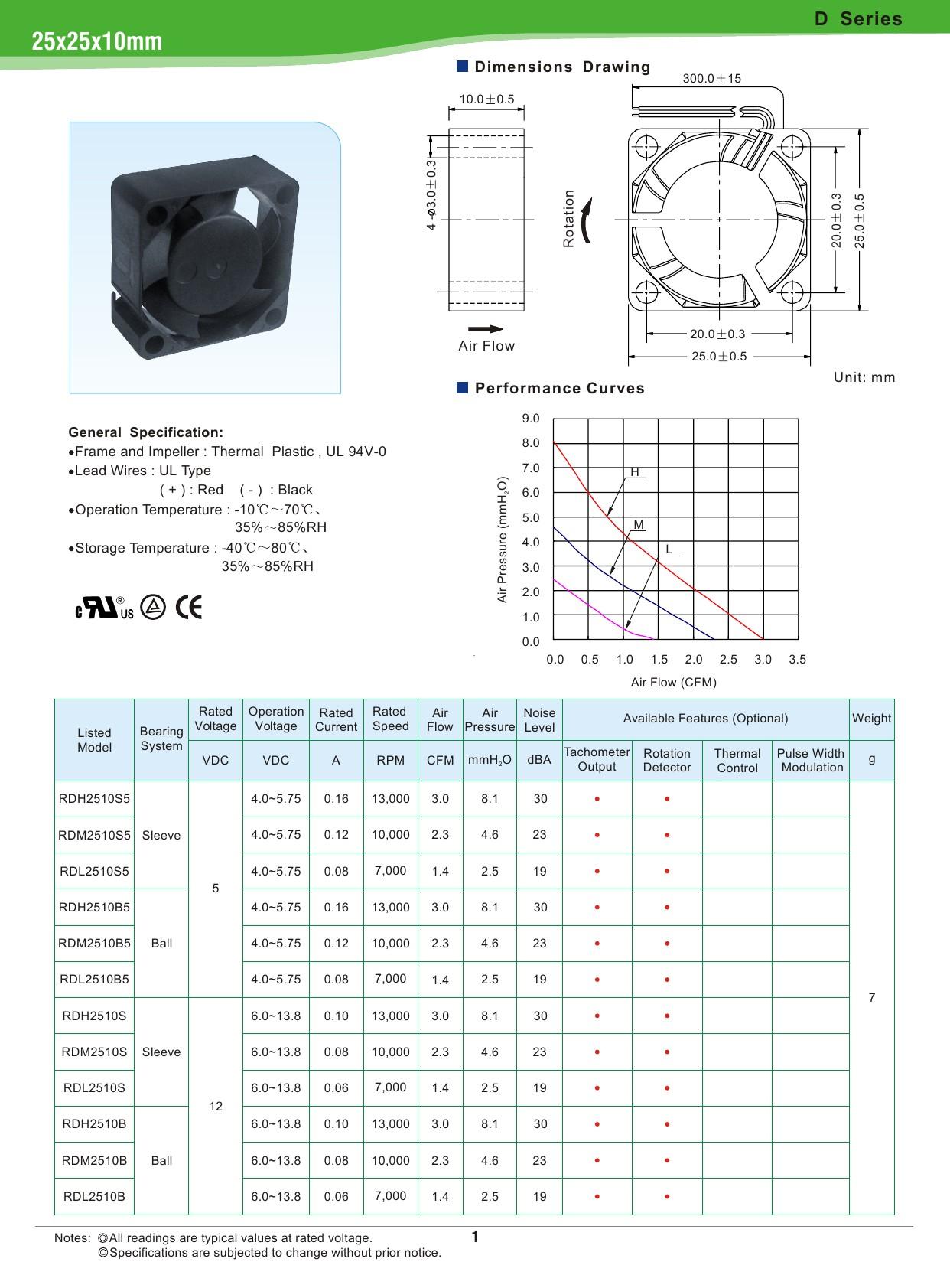 25x25x10mm 5V12V-1.jpg