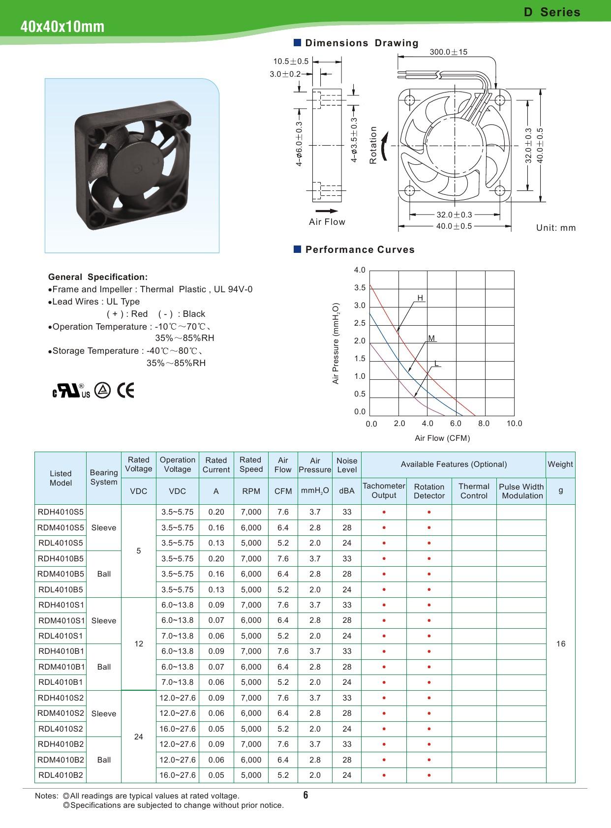 40x40x10mm 5V12V24V 2-1.jpg