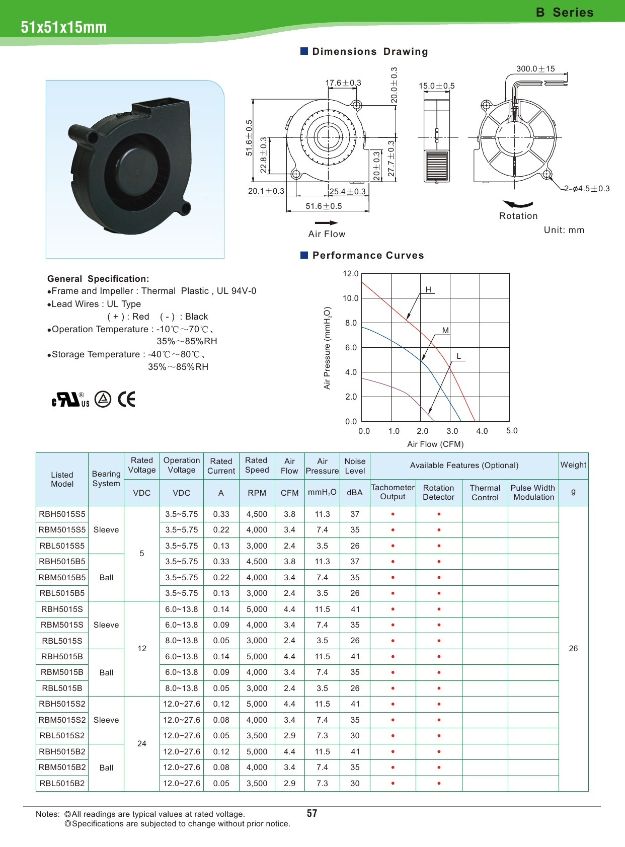 51x51x15mm 5V12V24V-1.jpg