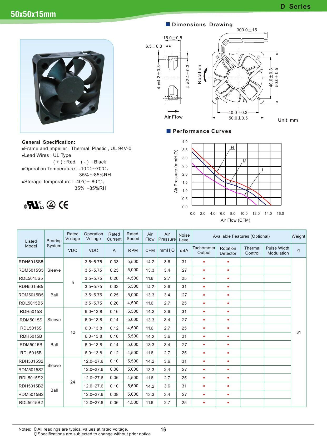 50x50x15mm 5V12V24V-1.jpg