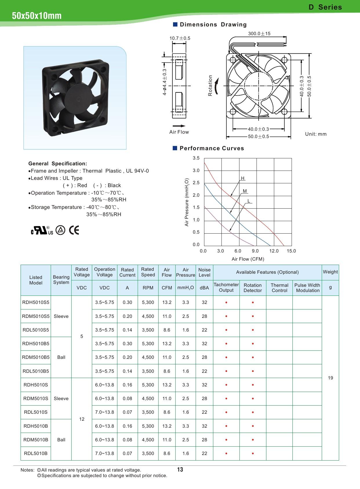 50x50x10mm 5V12V-1.jpg